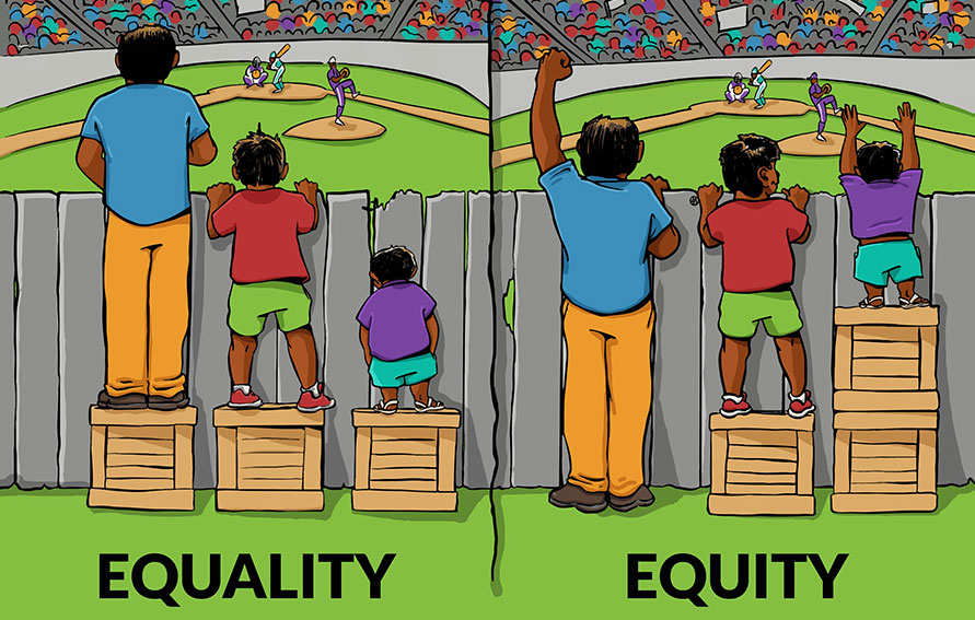 "Two images side by side: first, labeled ""equality,"" shows three people trying to watch a baseball game over the top of a fence. The people are different heights, so the shorter ones have a harder time seeing. The second image, labeled ""equity,"" shows each person having the number of crates they need to see over the fence and fully enjoy the game."