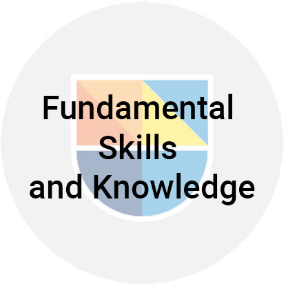 Fundamental Skills and Knowledge
